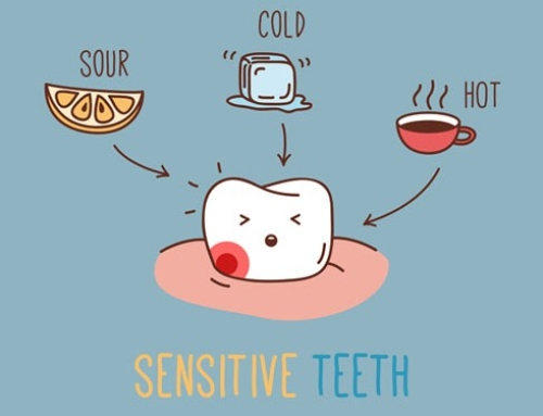 Sensitive Teeth and Prevention (Part 1)